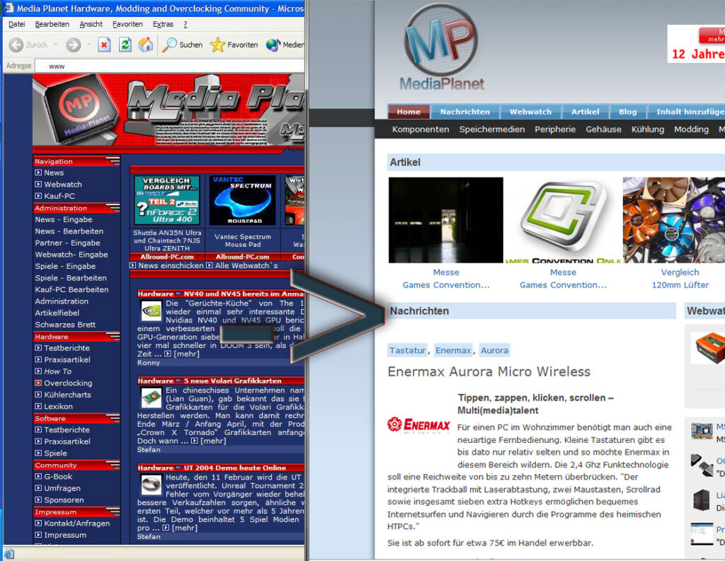 Veränderung von Media-Planet.org